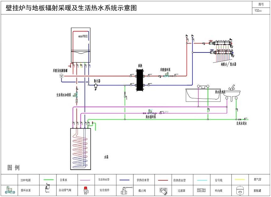 设备间系统图.jpg